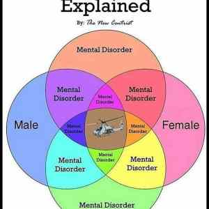 The Gender Spectrum Explained