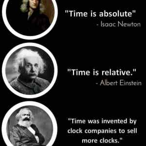 time was invetnetd